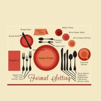 Reminder: How to set a Formal Table
